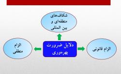 پاورپوینت بررسی بهره وری در اقتصاد ایران